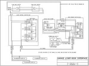 overhead door rhx wiring diagram overhead image similiar commercial overhead door wiring diagram keywords on overhead door rhx wiring diagram