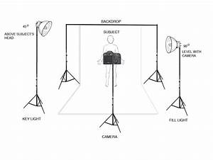 Studio Lighting Setup On Pinterest