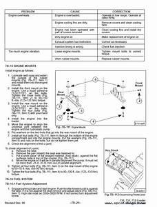 Bobcat 730 731 732 Skid Steer Loaders Service Manual Pdf