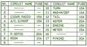 1996 Mazda Protege Fuse Diagram : 1998 mazda protege main fuse box diagram auto fuse box ~ A.2002-acura-tl-radio.info Haus und Dekorationen