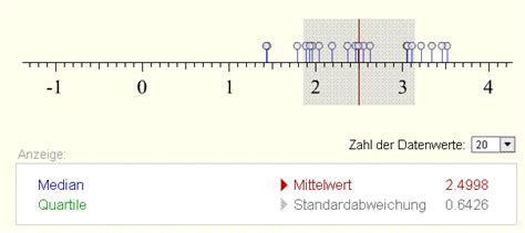 beschreibende statistik lernsequenz