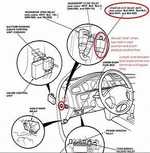 93 Civic Fuse Diagram