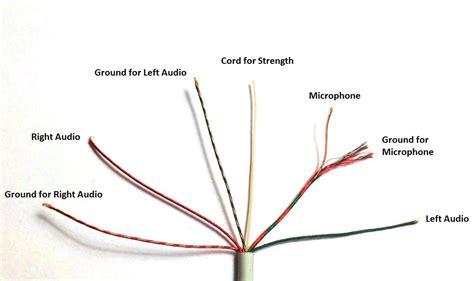 How Hack Headphone Jack