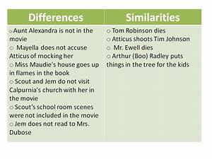 Differences Between To Kill A Mockingbird Book And Movie