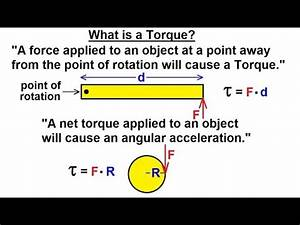 Physics - Mechanics: Ch 15 Torque Fundamentals (1 of 13 ...  Torque