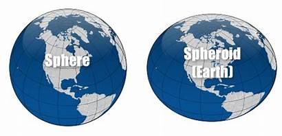 Spheroid Earth Sphere Ellipsoid Formulae Calculation Inverse
