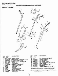 Page 18 Of Weed Eater Tiller Wef500b User Guide