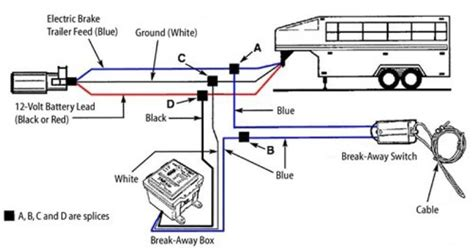 trailer break  system wire   trailers