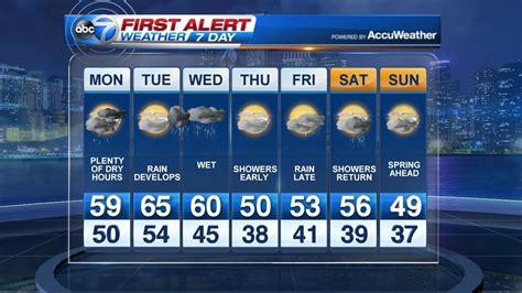 weather chicago abc7chicago abc forecasts accuweather