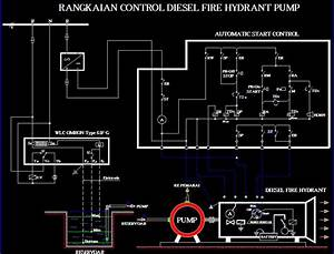 Wiring Diagram Panel Hydrant