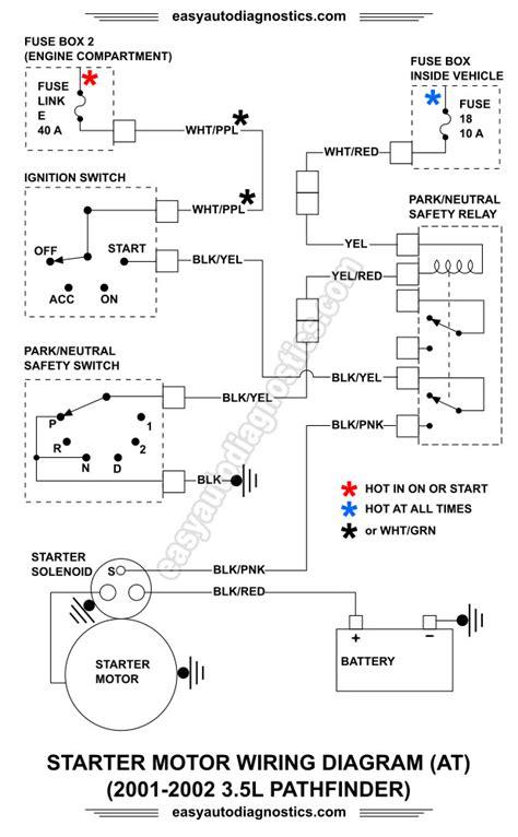 Part Nissan Pathfinder Starter Motor