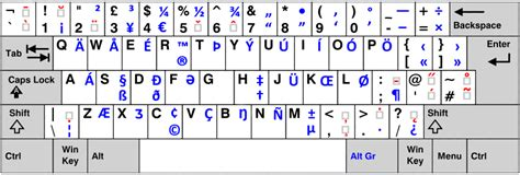 Proper Uk International Keyboard Layout For Windows