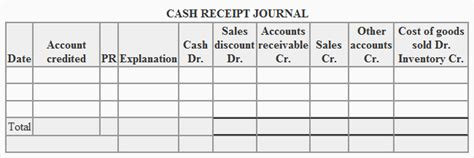 cash receipts journal explanation format exle accounting for management