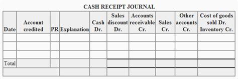 cash receipts journal explanation format