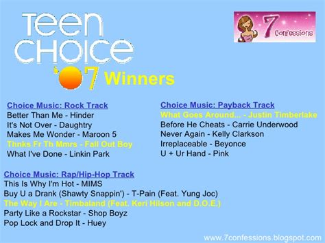 Teen Choice Awards Nominees And Winners