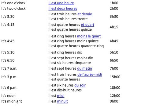 quelle heure est il no 2 du matin l heure telling time in is just a matter of knowing the numbers and a few formulas