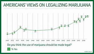 which state legalized recreational marijuana first