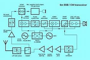 6m Ssb  Cw Transceiver