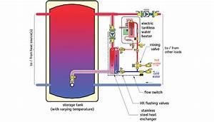 Block Diagram Heat Exchanger