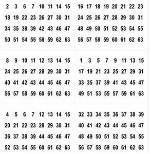 Chiffre Romain De 1 A 50 : tour de magie la magie binaire ~ Melissatoandfro.com Idées de Décoration