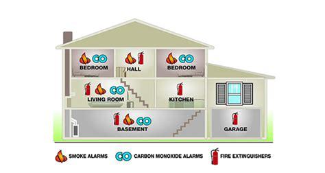 first alert 3 beeps green light battery operated dual sensor and ionization smoke alarm