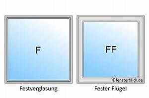 Fenster Im Vergleich : feststehende fenster g nstig online bestellen ~ Markanthonyermac.com Haus und Dekorationen