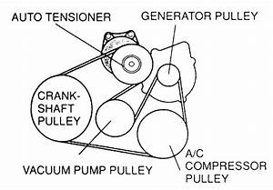 Wiring Diagram  7 2004 Chrysler Sebring 24 Serpentine Belt