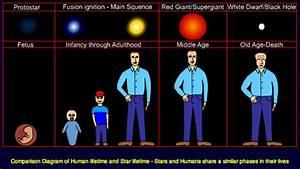 Unit 1  Astronomy