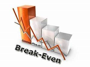 Break Even Berechnen : break even preis gewinn verlust info ch ~ Themetempest.com Abrechnung