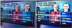Obama Job Approval Rating Chart Fact Check Does This Meme Accurately Show 39 Trump And