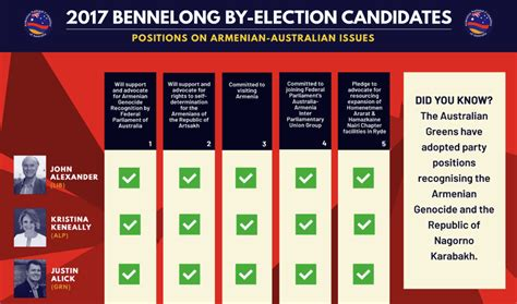 A true joint credit card is where two people are equally responsible and linked to one line of credit account. THE ANC-AU GUIDE TO THE 2017 BENNELONG BY-ELECTION includes ScoreCard - Media Releases - News ...