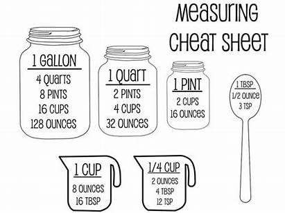 Svg Kitchen Measurement Cheat Sheet Cutting Board