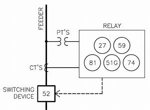 Ansi Wiring Diagram