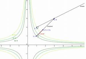 Vektorprodukt Berechnen : gradient einfach berechnen online kurse ~ Themetempest.com Abrechnung