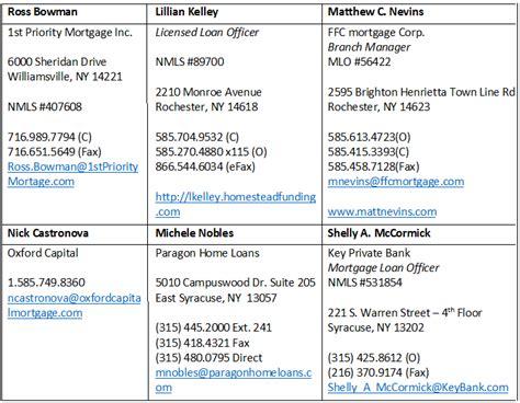 preferred partners insurancetrak services
