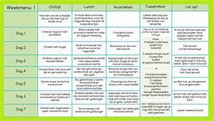 koolhydraatarm dieet weekmenu boek