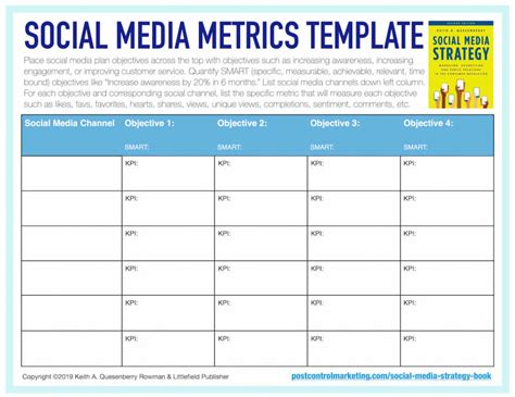 Social Media Metrics A Short Guide To Making Sense Of. Customer Resource Management System. Social Network White Label Website Design Mn. Boston College Phd Programs Isr Fleet Track. Westwind School Of Aeronautics. Careers In Healthcare Management. Finance Management Software Share Word Doc. What Is On Directv On Demand Web Page Tags. Aim Reusable Packaging 30 Birthday Invitation