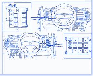 Saab 900s 2000 Main Fuse Box  Block Circuit Breaker Diagram