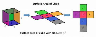 Cube Surface Area Examples Worksheets Sides Finding
