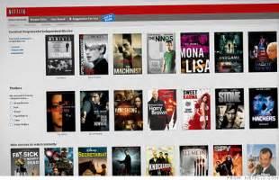 Movies On Netflix