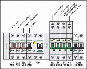 difference in electrics between uk ireland boardsie With mcb wiring connection diagram mcb wiring clipsal rcd mcb wiring