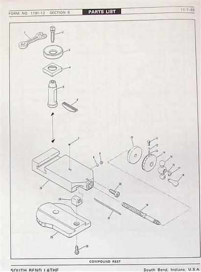 Lathe Bend South Parts Gear Head Manual