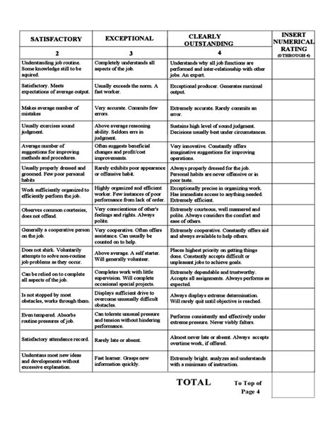 sample employee evaluations sample employee performance evaluation form free download