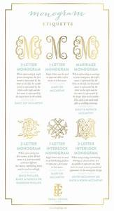 Facebook it for Wedding invitation monogram etiquette