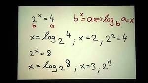 Wie Groß Werde Ich Berechnen : wie kann ich logarithmus aufl sen einen logarithmus richtig aufl sen logarithmen berechnen ~ Themetempest.com Abrechnung