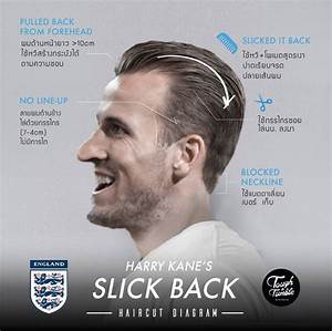14 Best Images About Euro 2016  Haircut Diagram On