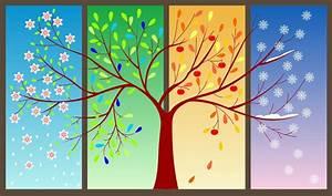 Seasons Clip Art Free | Clipart Panda - Free Clipart Images