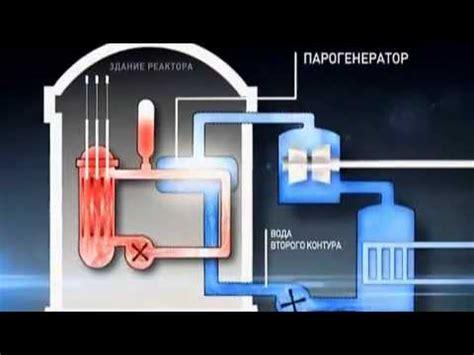 Принцип работы и устройство ядерного реактора