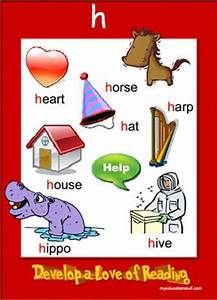 beginning sound h phonics poster beginning sounds With letter sounds poster