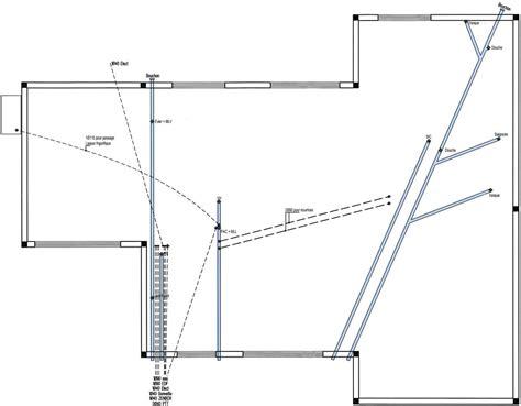 construire une cuisine ventilation haute eaux usées plan correct 10 messages